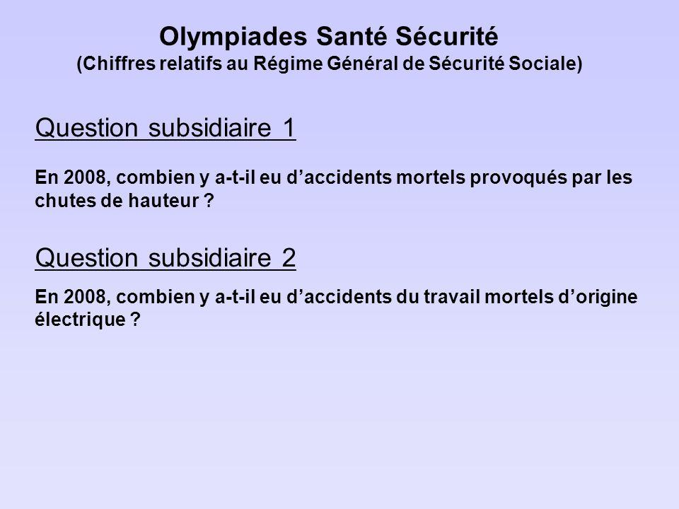 Olympiades Santé Sécurité (Chiffres relatifs au Régime Général de Sécurité Sociale) Question subsidiaire 1 En 2008, combien y a-t-il eu daccidents mor