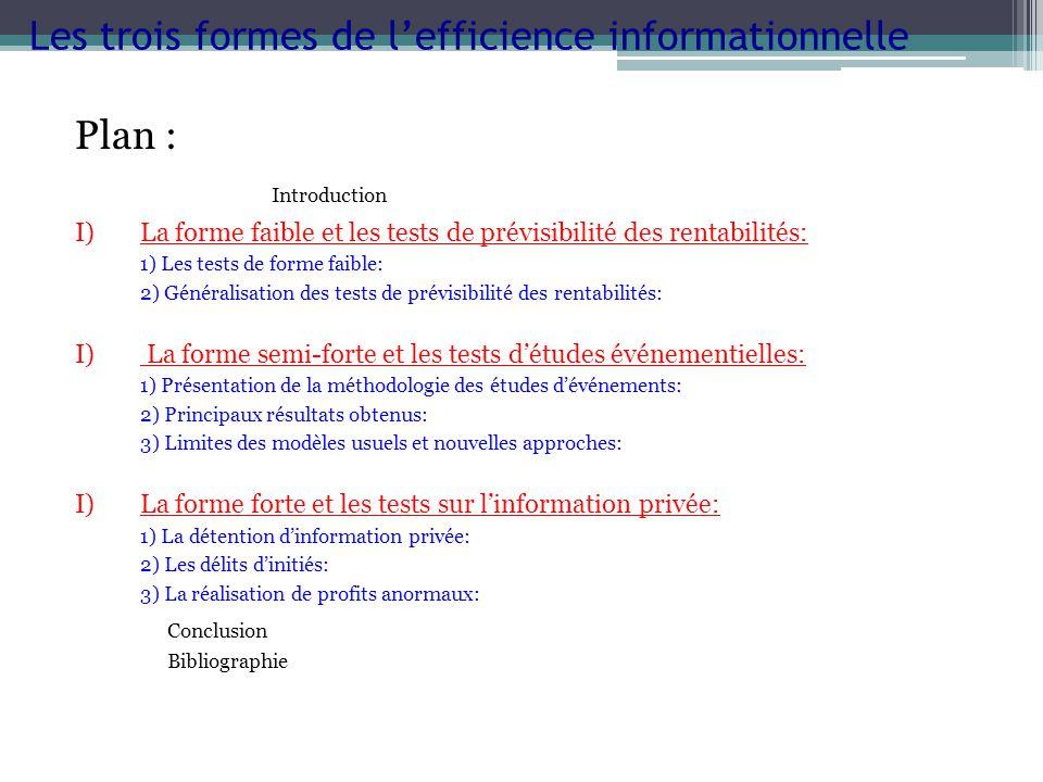 Plan : Introduction I)La forme faible et les tests de prévisibilité des rentabilités: 1) Les tests de forme faible: 2) Généralisation des tests de pré