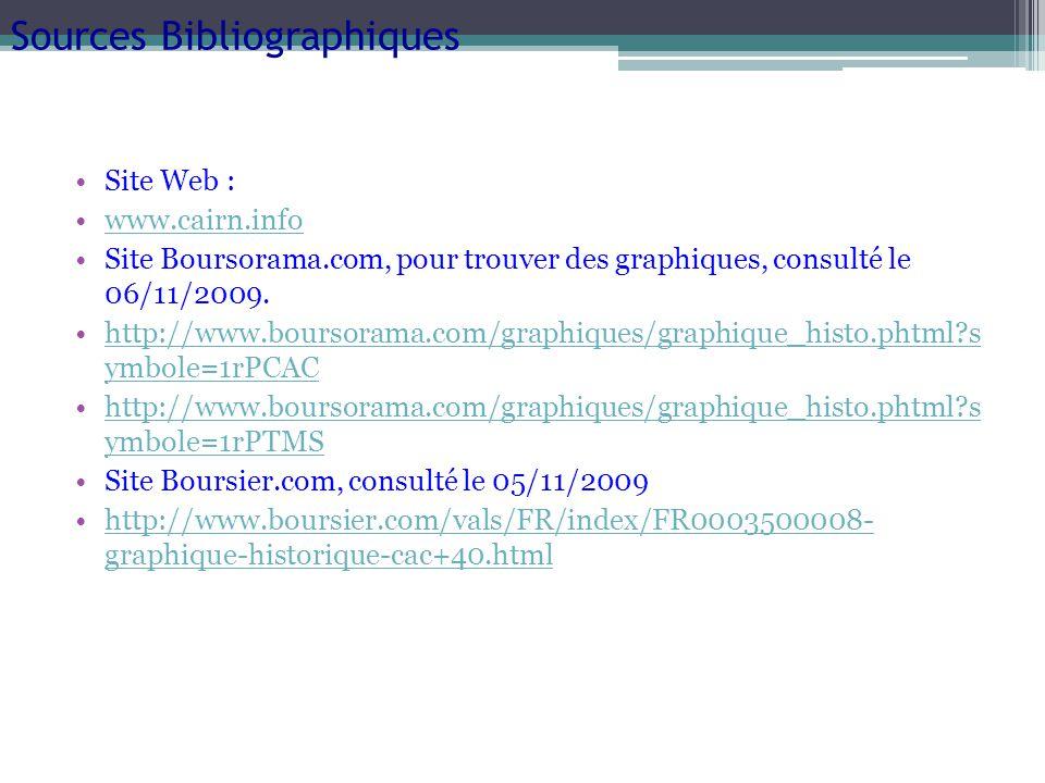 Site Web : www.cairn.info Site Boursorama.com, pour trouver des graphiques, consulté le 06/11/2009. http://www.boursorama.com/graphiques/graphique_his