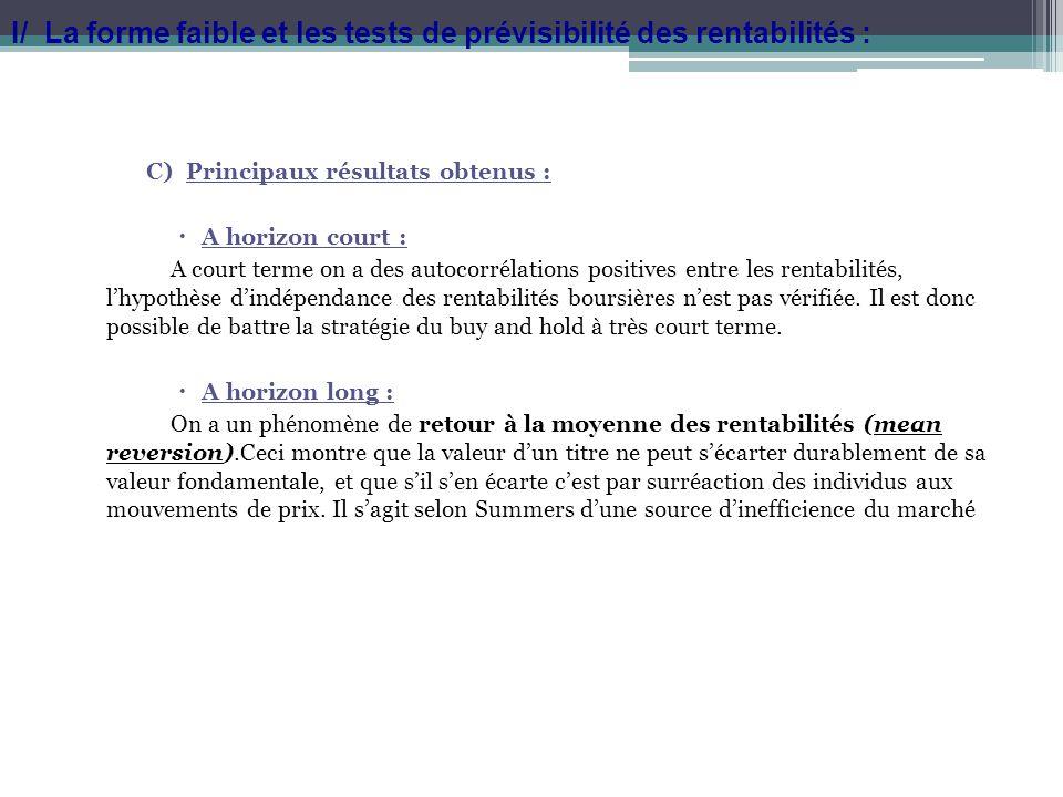 C)Principaux résultats obtenus : A horizon court : A court terme on a des autocorrélations positives entre les rentabilités, lhypothèse dindépendance