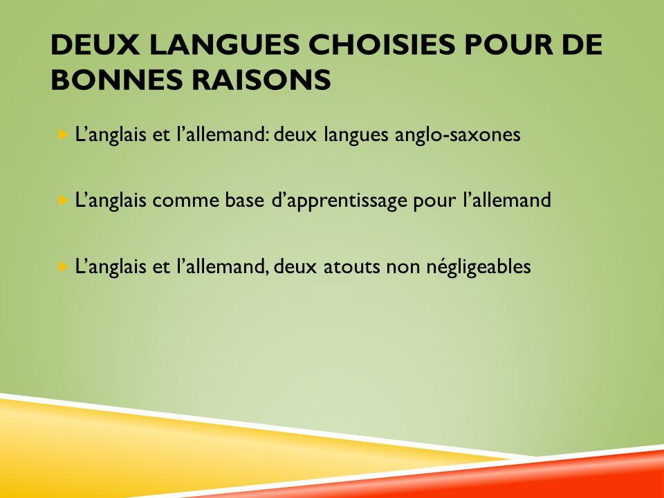 DEUX LANGUES CHOISIES POUR DE BONNES RAISONS Langlais et lallemand: deux langues anglo-saxones Langlais comme base dapprentissage pour lallemand Langl