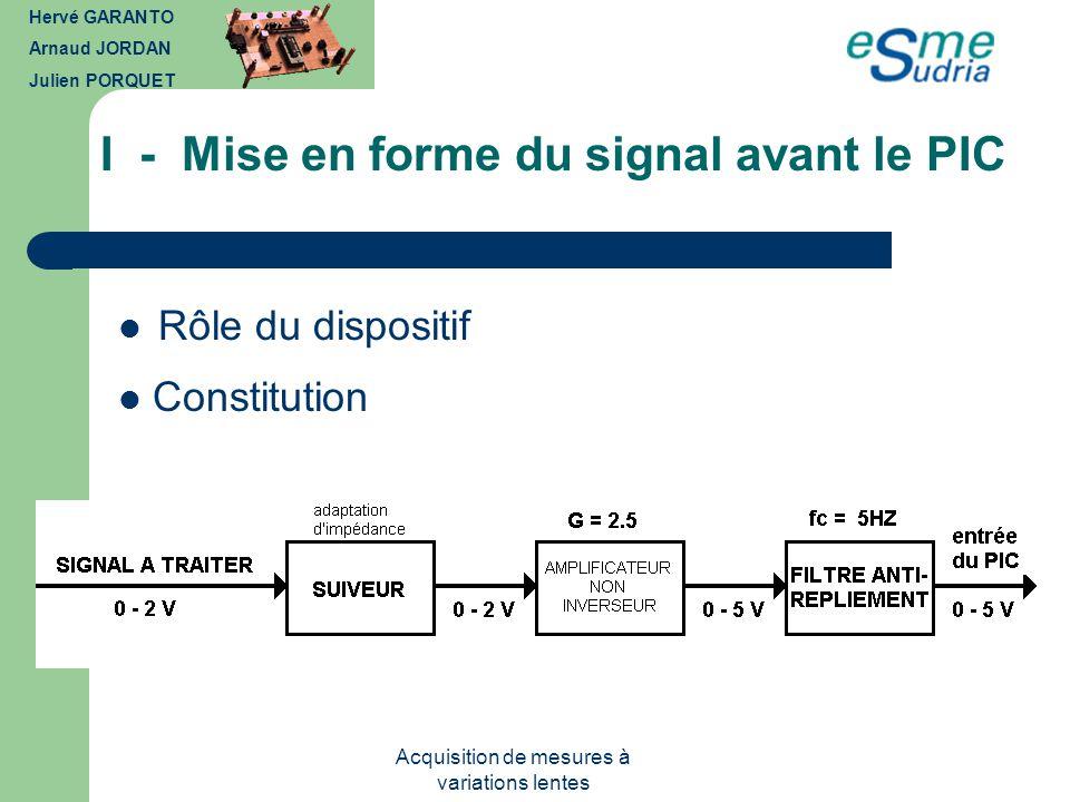 Acquisition de mesures à variations lentes I - Mise en forme du signal avant le PIC Suiveur Hervé GARANTO Arnaud JORDAN Julien PORQUET