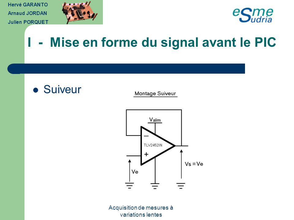 Acquisition de mesures à variations lentes I - Mise en forme du signal avant le PIC Amplificateur non inverseur G = 2.5 Erreur avec une précision à 1 près des résistances utilisées: 1.2 Les résistances normalisées auront les valeurs suivantes : R1 = 10 k R2 = 12.1 k Hervé GARANTO Arnaud JORDAN Julien PORQUET
