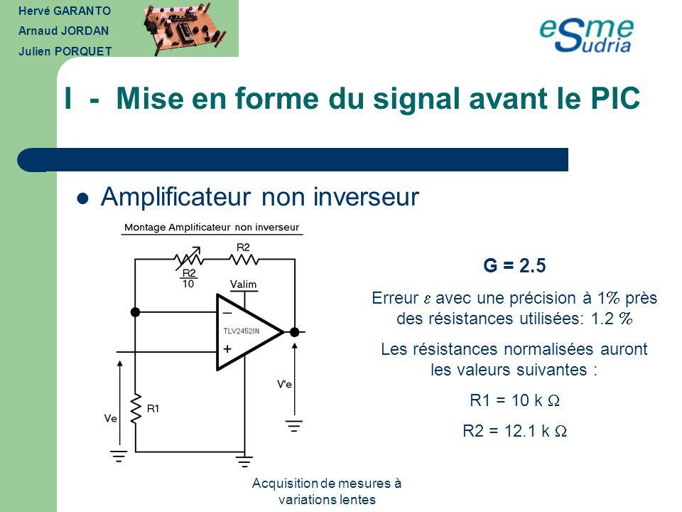 Acquisition de mesures à variations lentes I - Mise en forme du signal avant le PIC Filtre anti-repliement : fréquence de coupure Tmin = 0.2 seconde Fréquence minimale pour conserver les 5 premiers harmoniques de 4.5 Hz Fc = 5 Hz Hervé GARANTO Arnaud JORDAN Julien PORQUET