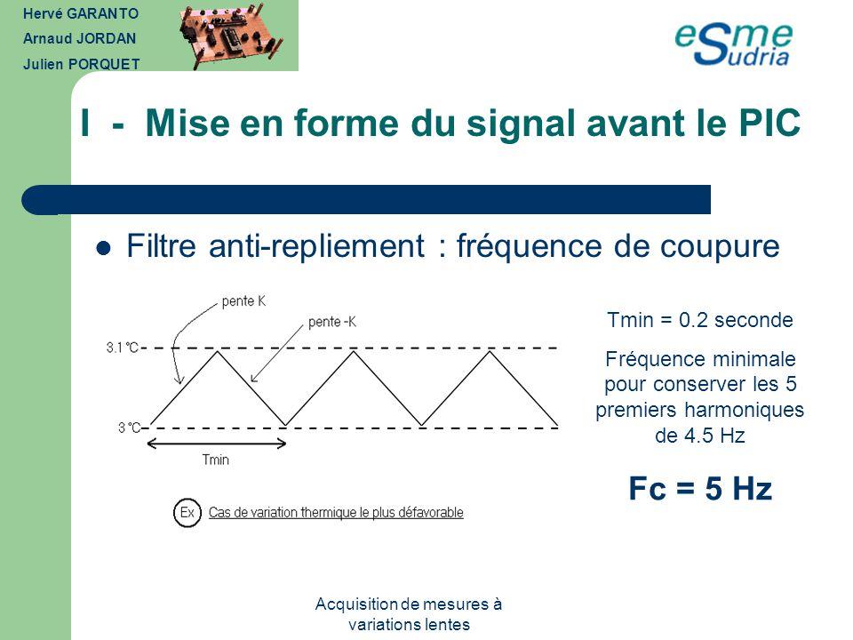Acquisition de mesures à variations lentes I - Mise en forme du signal avant le PIC Filtre anti-repliement : Schéma Fc = 5 Hz G = 1 Erreur avec une précision à 1 près des résistances utilisées: 0.9 Hervé GARANTO Arnaud JORDAN Julien PORQUET