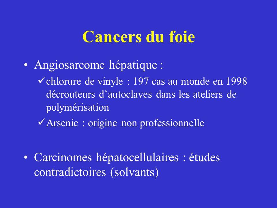 Cancers du foie Angiosarcome hépatique : chlorure de vinyle : 197 cas au monde en 1998 décrouteurs dautoclaves dans les ateliers de polymérisation Ars