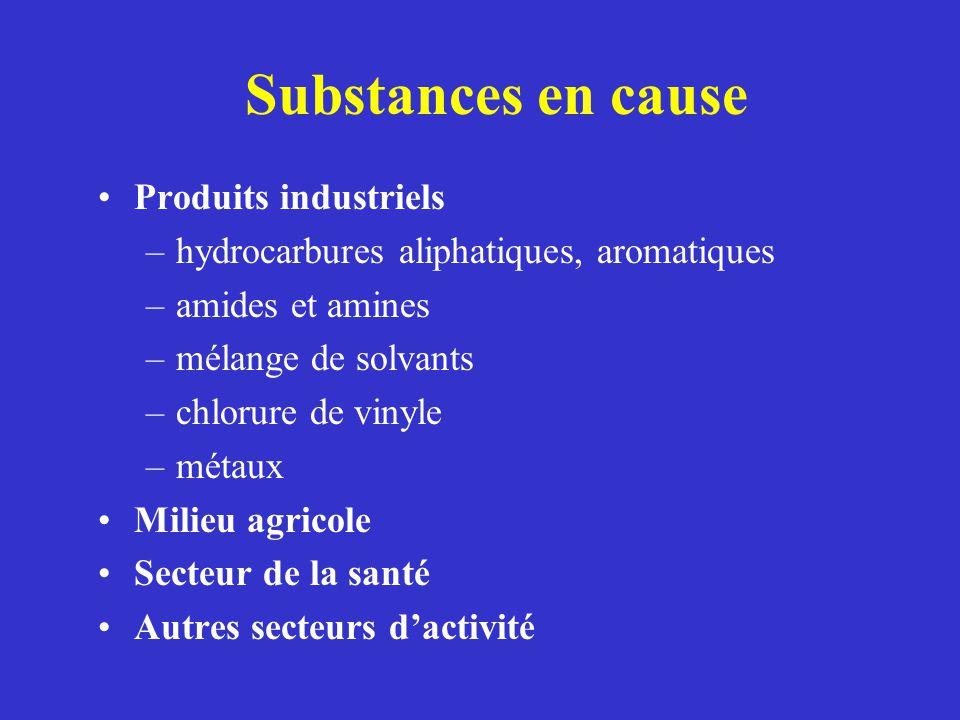 Substances en cause Produits industriels –hydrocarbures aliphatiques, aromatiques –amides et amines –mélange de solvants –chlorure de vinyle –métaux M