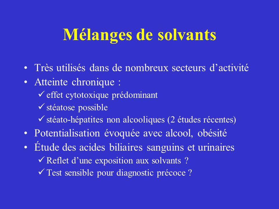 Mélanges de solvants Très utilisés dans de nombreux secteurs dactivité Atteinte chronique : effet cytotoxique prédominant stéatose possible stéato-hép