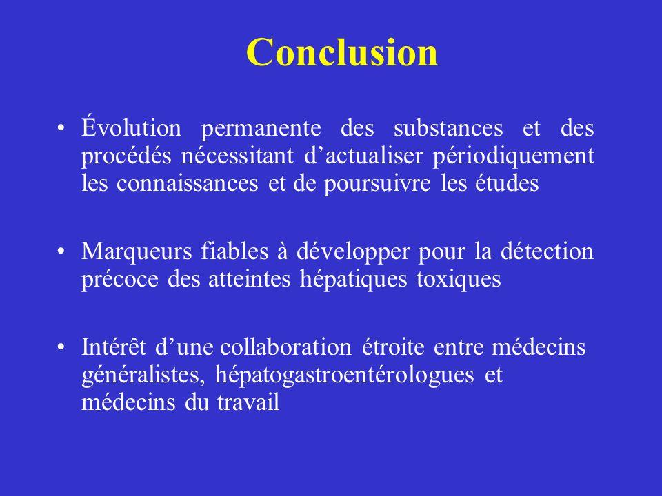 Conclusion Évolution permanente des substances et des procédés nécessitant dactualiser périodiquement les connaissances et de poursuivre les études Ma