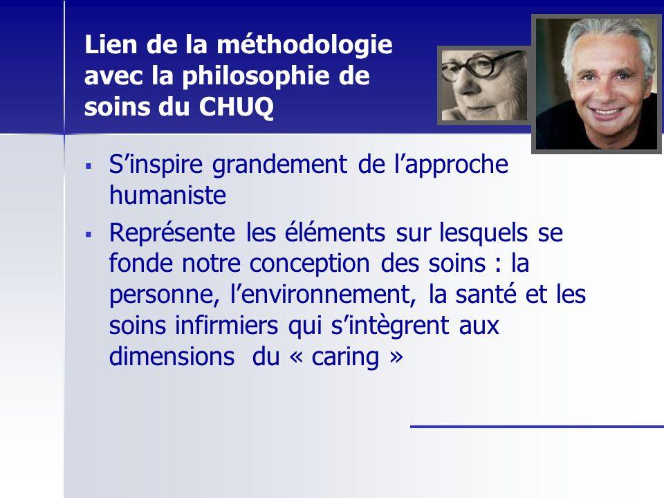 Lien de la méthodologie avec la philosophie de soins du CHUQ Sinspire grandement de lapproche humaniste Représente les éléments sur lesquels se fonde