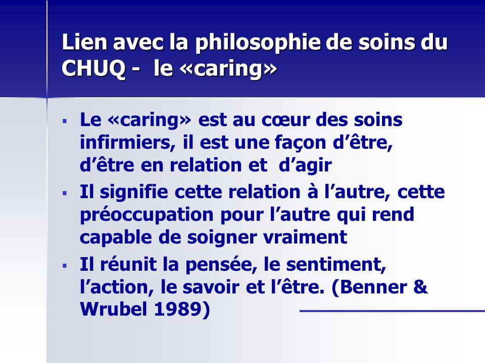Lien avec la philosophie de soins du CHUQ - le «caring» Le «caring» est au cœur des soins infirmiers, il est une façon dêtre, dêtre en relation et dag