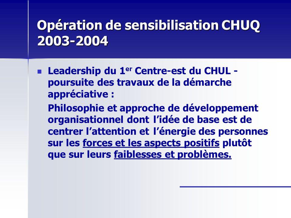 Opération de sensibilisation CHUQ 2003-2004 Leadership du 1 er Centre-est du CHUL - poursuite des travaux de la démarche appréciative : Philosophie et