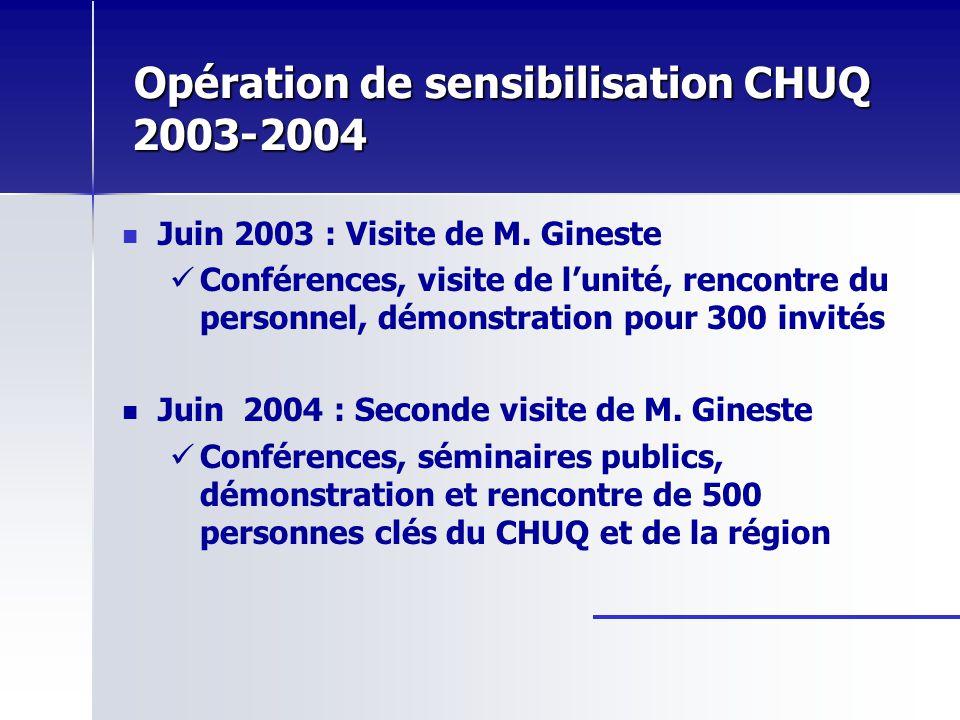 Opération de sensibilisation CHUQ 2003-2004 Juin 2003 : Visite de M. Gineste Conférences, visite de lunité, rencontre du personnel, démonstration pour