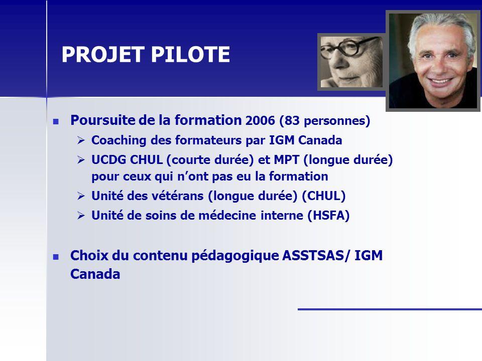 PROJET PILOTE Poursuite de la formation 2006 (83 personnes) Coaching des formateurs par IGM Canada UCDG CHUL (courte durée) et MPT (longue durée) pour