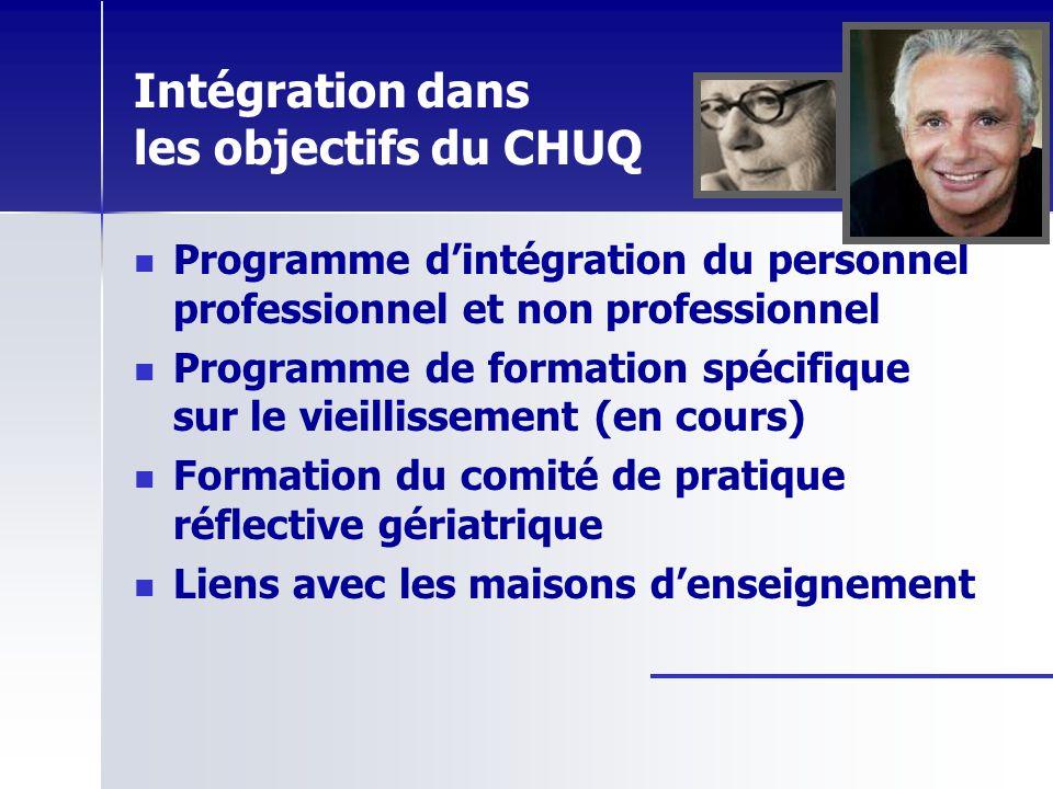 Intégration dans les objectifs du CHUQ Programme dintégration du personnel professionnel et non professionnel Programme de formation spécifique sur le