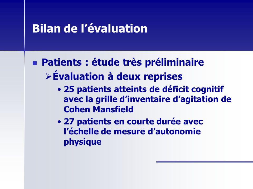 Bilan de lévaluation Patients : étude très préliminaire Évaluation à deux reprises 25 patients atteints de déficit cognitif avec la grille dinventaire
