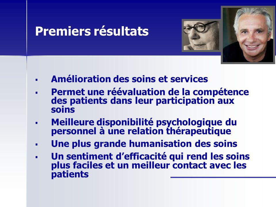 Premiers résultats Amélioration des soins et services Permet une réévaluation de la compétence des patients dans leur participation aux soins Meilleur