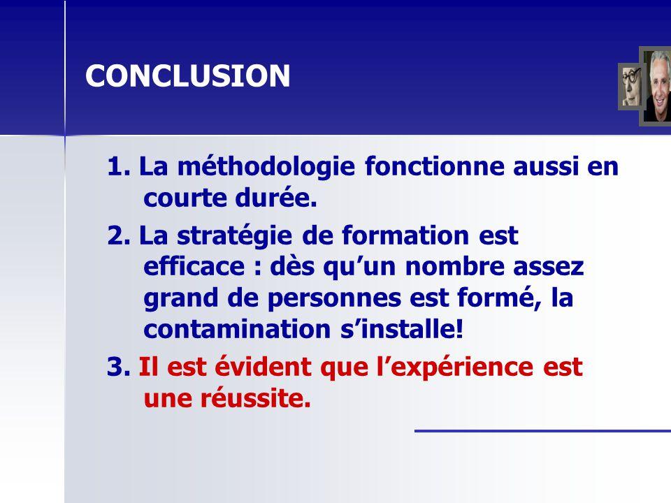 CONCLUSION 1. La méthodologie fonctionne aussi en courte durée. 2. La stratégie de formation est efficace : dès quun nombre assez grand de personnes e