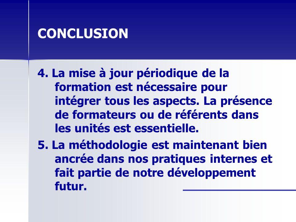 CONCLUSION 4. La mise à jour périodique de la formation est nécessaire pour intégrer tous les aspects. La présence de formateurs ou de référents dans
