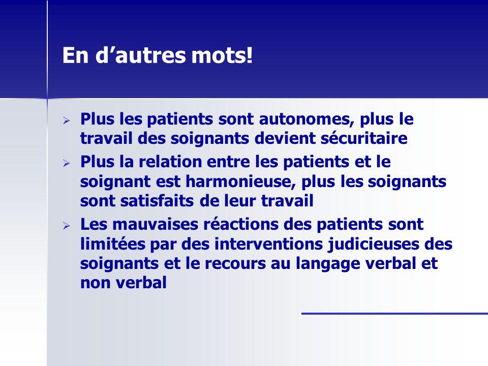 CHUQ : CONTEXTE Projet organisationnel (1) Premier CHU au Québec à expérimenter la méthode Appui de la direction Lien avec la vision partagée des soins infirmiers du CHUQ (1) Impact de la méthodologie sur les dimensions culturelle, politique et technique