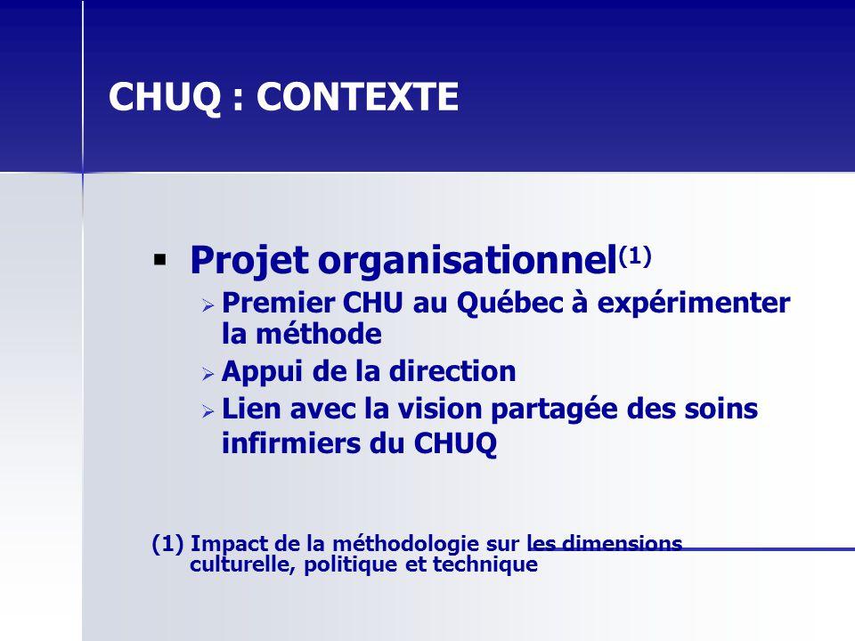 CHUQ : CONTEXTE Projet organisationnel (1) Premier CHU au Québec à expérimenter la méthode Appui de la direction Lien avec la vision partagée des soin