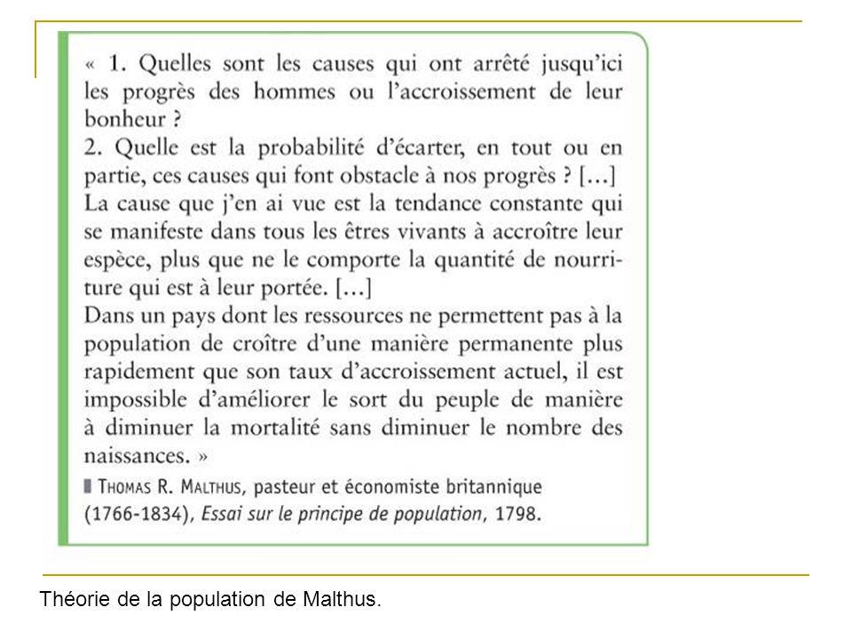 Théorie de la population de Malthus.