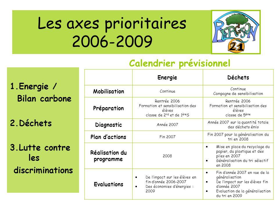 Les axes prioritaires 2006-2009 1.Energie / Bilan carbone 2.Déchets 3.Lutte contre les discriminations Calendrier prévisionnel EnergieDéchets Mobilisa