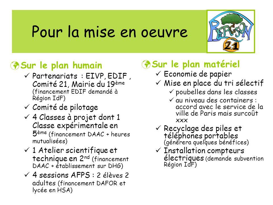 Pour la mise en oeuvre Sur le plan humain Partenariats : EIVP, EDIF, Comité 21, Mairie du 19 ème (financement EDIF demandé à Région IdF) Comité de pil