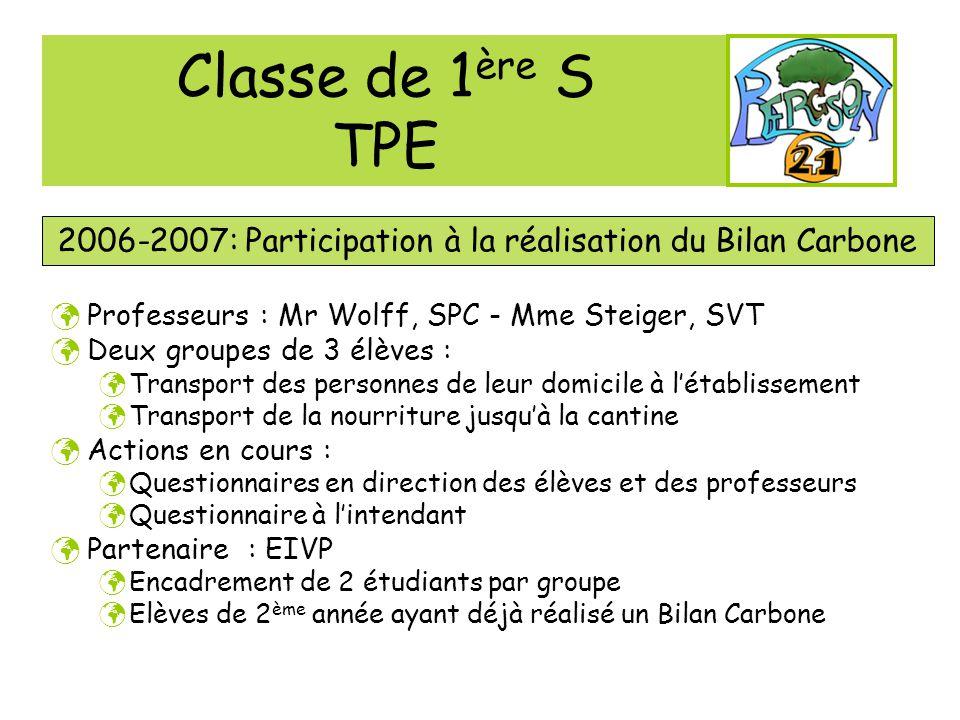 Classe de 1 ère S TPE 2006-2007: Participation à la réalisation du Bilan Carbone Professeurs : Mr Wolff, SPC - Mme Steiger, SVT Deux groupes de 3 élèv
