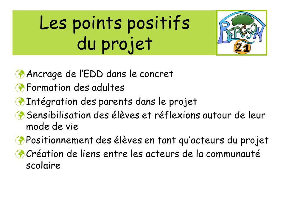 Les points positifs du projet Ancrage de lEDD dans le concret Formation des adultes Intégration des parents dans le projet Sensibilisation des élèves
