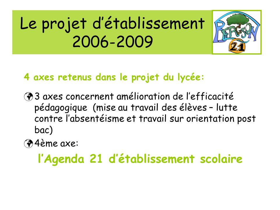 Le projet détablissement 2006-2009 4 axes retenus dans le projet du lycée: 3 axes concernent amélioration de lefficacité pédagogique (mise au travail