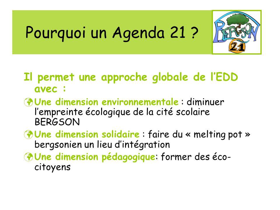 Pourquoi un Agenda 21 ? Il permet une approche globale de lEDD avec : Une dimension environnementale : diminuer lempreinte écologique de la cité scola