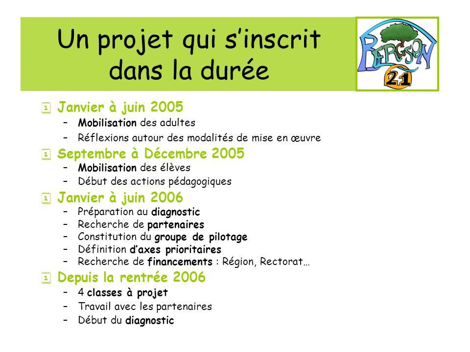 Un projet qui sinscrit dans la durée Janvier à juin 2005 –Mobilisation des adultes –Réflexions autour des modalités de mise en œuvre Septembre à Décem