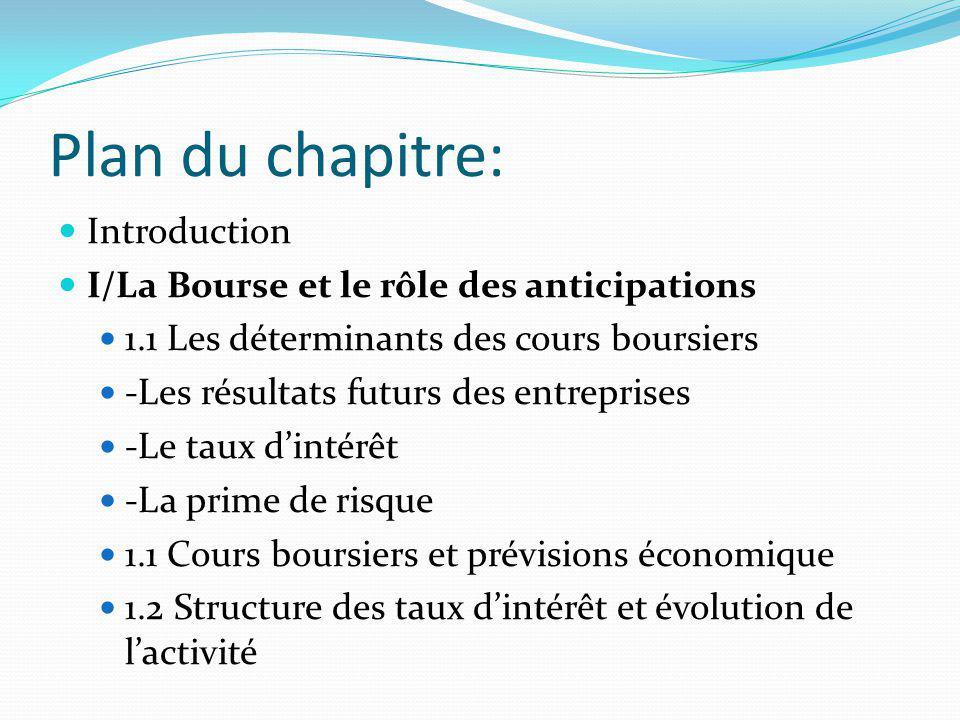 Plan du chapitre: Introduction I/La Bourse et le rôle des anticipations 1.1 Les déterminants des cours boursiers -Les résultats futurs des entreprises