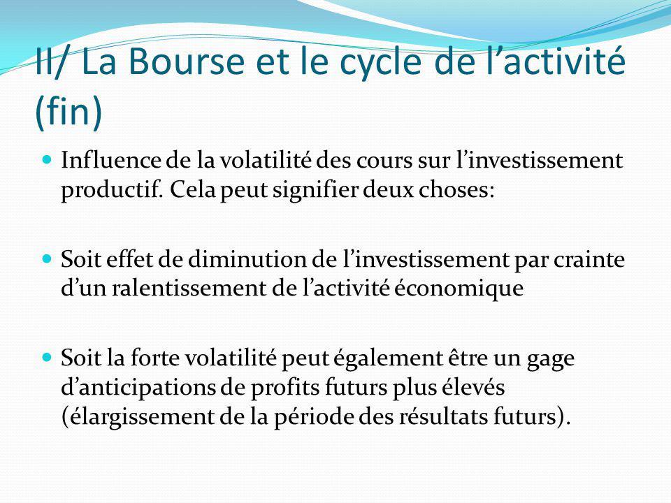 II/ La Bourse et le cycle de lactivité (fin) Influence de la volatilité des cours sur linvestissement productif. Cela peut signifier deux choses: Soit