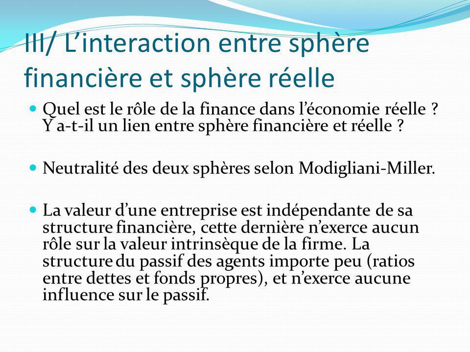 III/ Linteraction entre sphère financière et sphère réelle Quel est le rôle de la finance dans léconomie réelle ? Y a-t-il un lien entre sphère financ