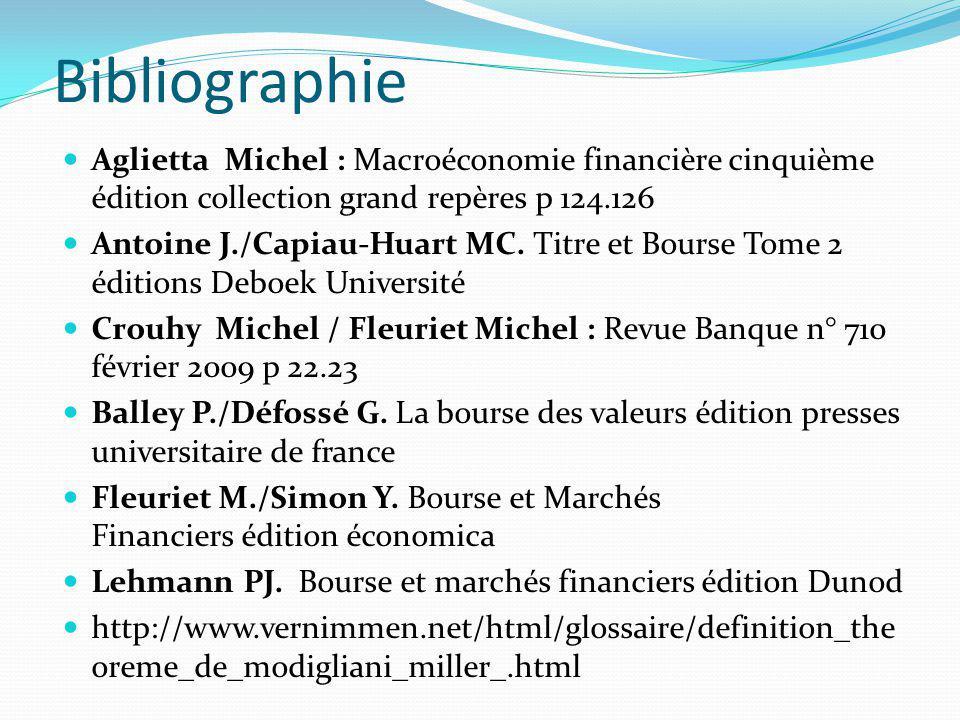 Bibliographie Aglietta Michel : Macroéconomie financière cinquième édition collection grand repères p 124.126 Antoine J./Capiau-Huart MC. Titre et Bou