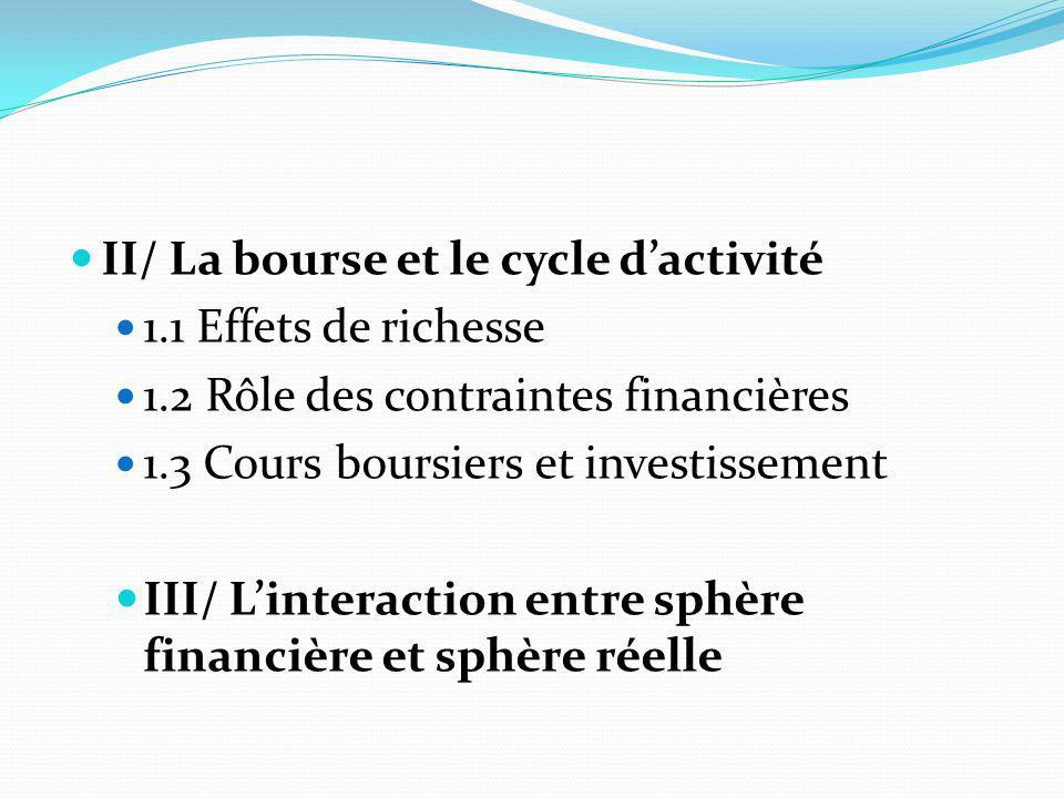 II/ La bourse et le cycle dactivité 1.1 Effets de richesse 1.2 Rôle des contraintes financières 1.3 Cours boursiers et investissement III/ Linteractio