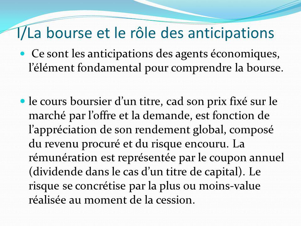 I/La bourse et le rôle des anticipations Ce sont les anticipations des agents économiques, lélément fondamental pour comprendre la bourse. le cours bo
