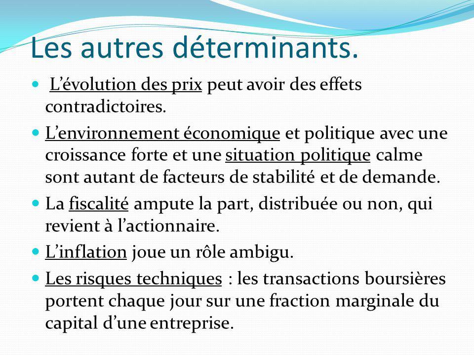 II/ La Bourse et le cycle de lactivité (suite) Mais un écart dévaluation entre la valeur boursière dune entreprise et la valeur de remplacement (valeur de lactif net), constitue un dilemme pour ses dirigeants.