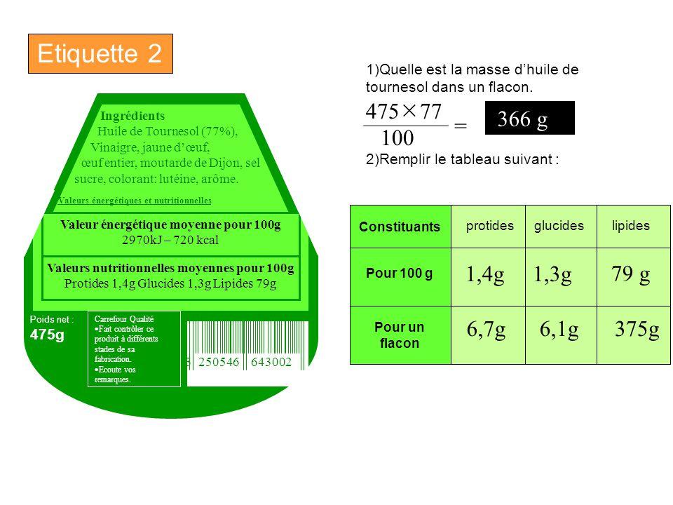 100 Etiquette 2 Valeur énergétique moyenne pour 100g 2970kJ – 720 kcal Valeurs nutritionnelles moyennes pour 100g Protides 1,4g Glucides 1,3g Lipides 79g Ingrédients Huile de Tournesol (77%), Vinaigre, jaune dœuf, œuf entier, moutarde de Dijon, sel sucre, colorant: lutéine, arôme.