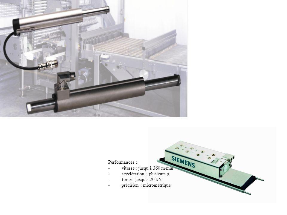 Performances : - vitesse : jusqu'à 360 m/min - accélération : plusieurs g - force : jusqu'à 20 kN - précision : micrométrique