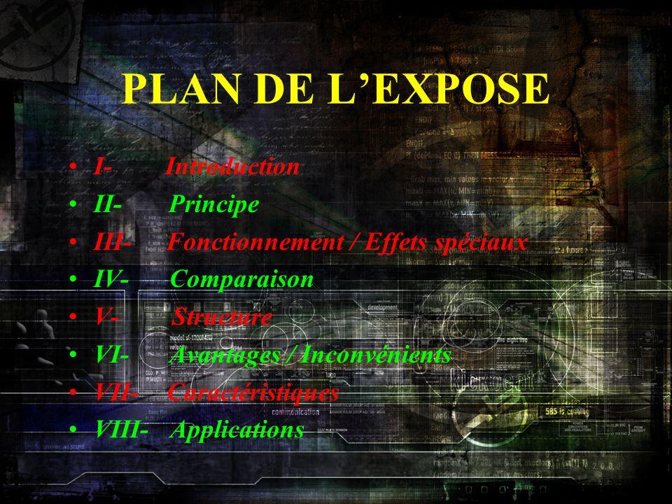 PLAN DE LEXPOSE I- Introduction II- Principe III- Fonctionnement / Effets spéciaux IV- Comparaison V- Structure VI- Avantages / Inconvénients VII- Car