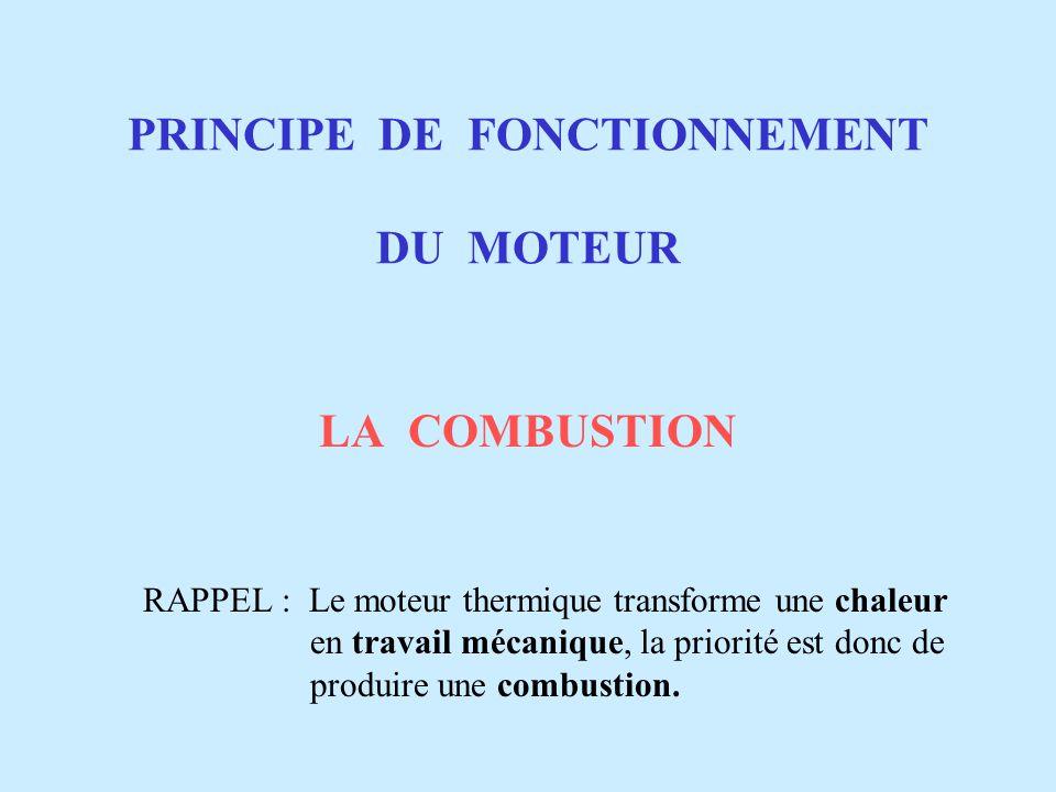PRINCIPE DE FONCTIONNEMENT DU MOTEUR LA COMBUSTION RAPPEL : Le moteur thermique transforme une chaleur en travail mécanique, la priorité est donc de produire une combustion.