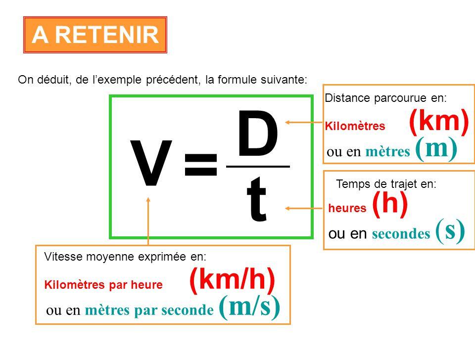 Kilomètres (km) ou en mètres (m) A RETENIR On déduit, de lexemple précédent, la formule suivante: V = D t Distance parcourue en: Temps de trajet en: h