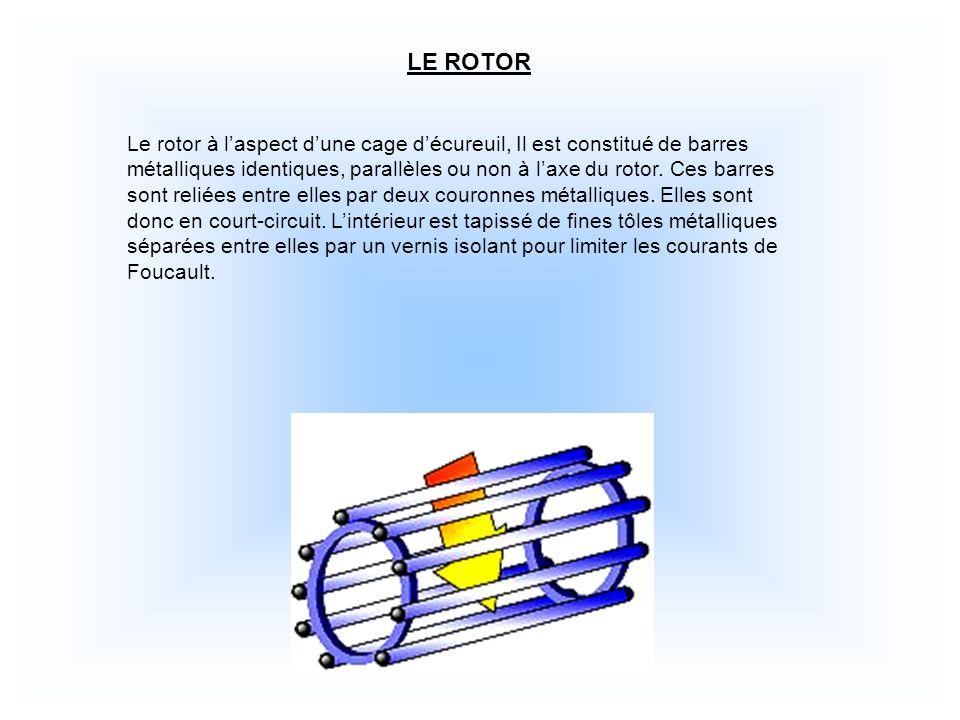LE ROTOR Le rotor à laspect dune cage décureuil, Il est constitué de barres métalliques identiques, parallèles ou non à laxe du rotor.