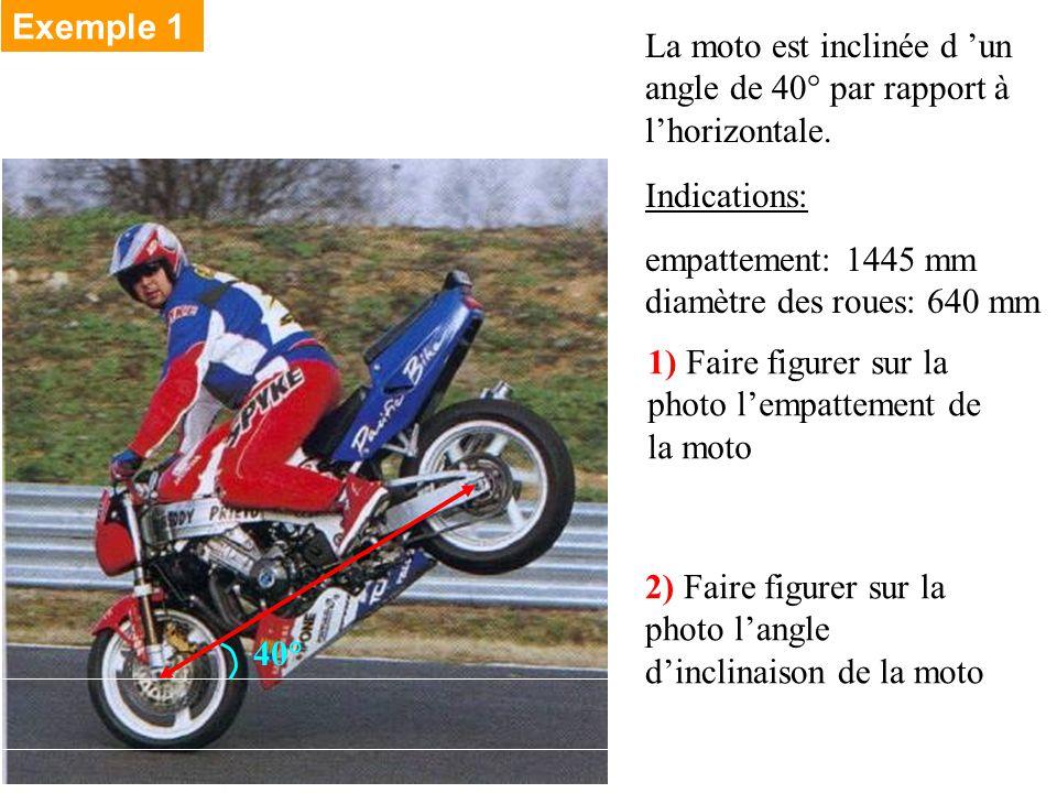 Exemple 1 La moto est inclinée d un angle de 40° par rapport à lhorizontale.