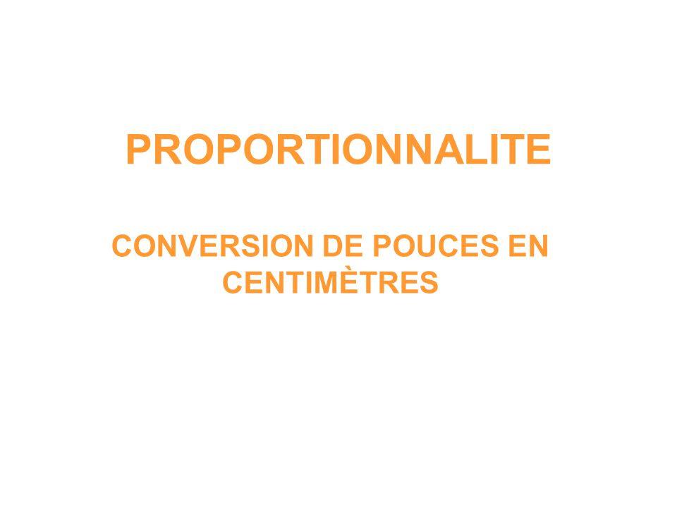 PROPORTIONNALITE CONVERSION DE POUCES EN CENTIMÈTRES