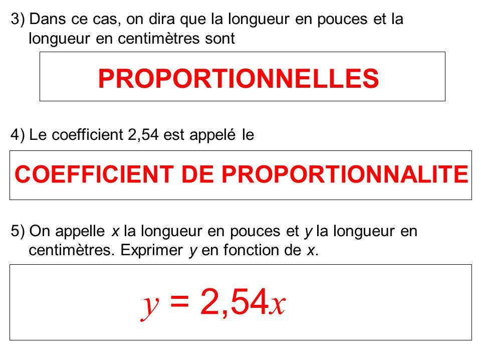 3) Dans ce cas, on dira que la longueur en pouces et la longueur en centimètres sont 4) Le coefficient 2,54 est appelé le 5) On appelle x la longueur