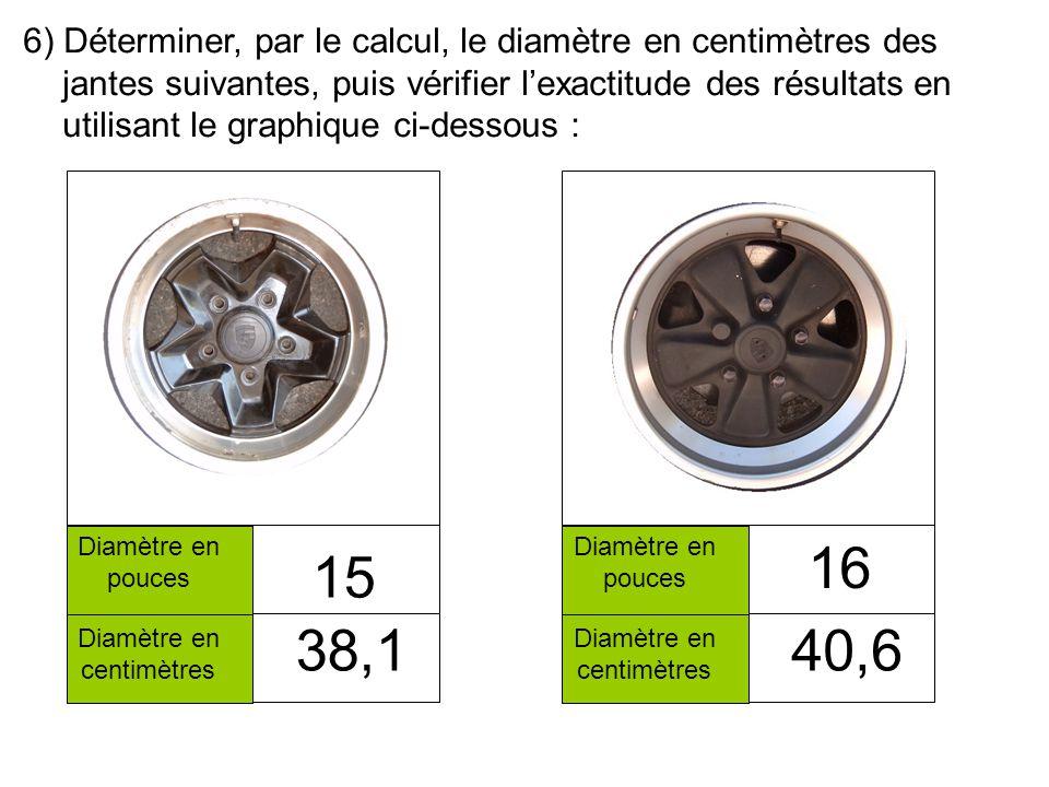 Diamètre en pouces Diamètre en centimètres Diamètre en pouces Diamètre en centimètres 6) Déterminer, par le calcul, le diamètre en centimètres des jan